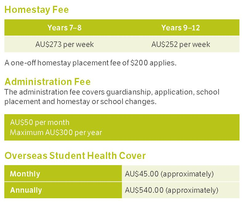 overseas-student-health-cover